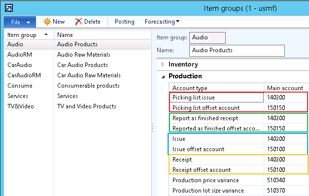 Main accounts for production in the item group - Microsoft