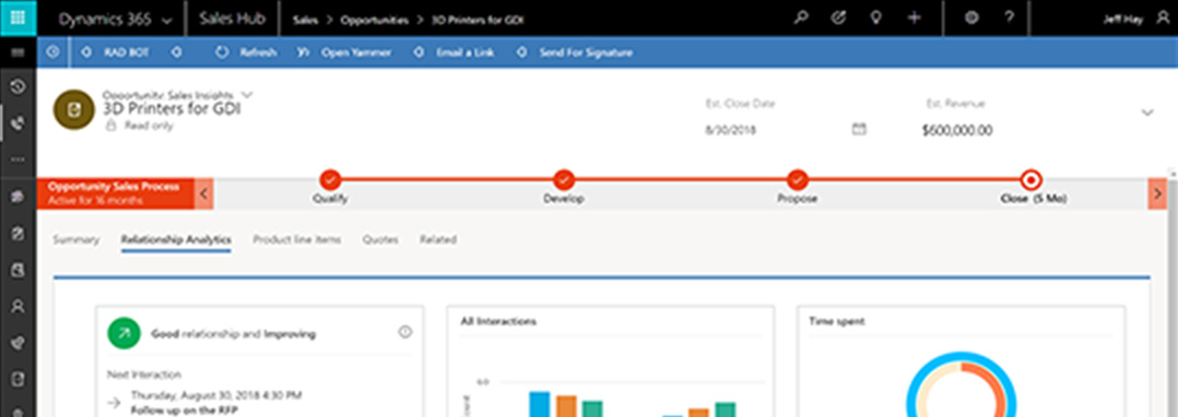 Dynamics 365 Sales Insights Images